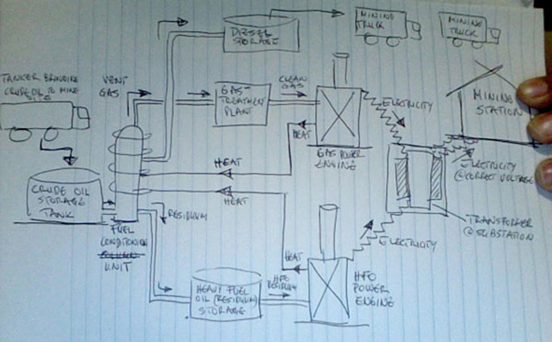 infographic sketch mining manufacturing