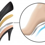Insolia Heels Placement