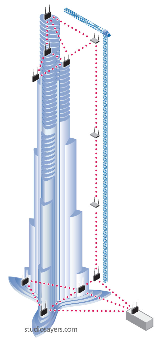 Wireless communications technology skyscraper
