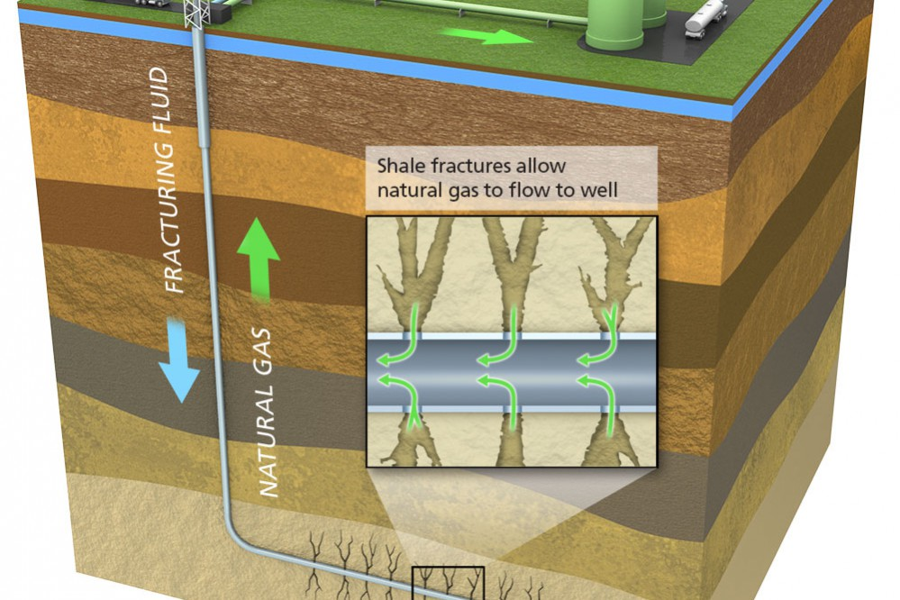 hydraulic fracturing fracking illustration