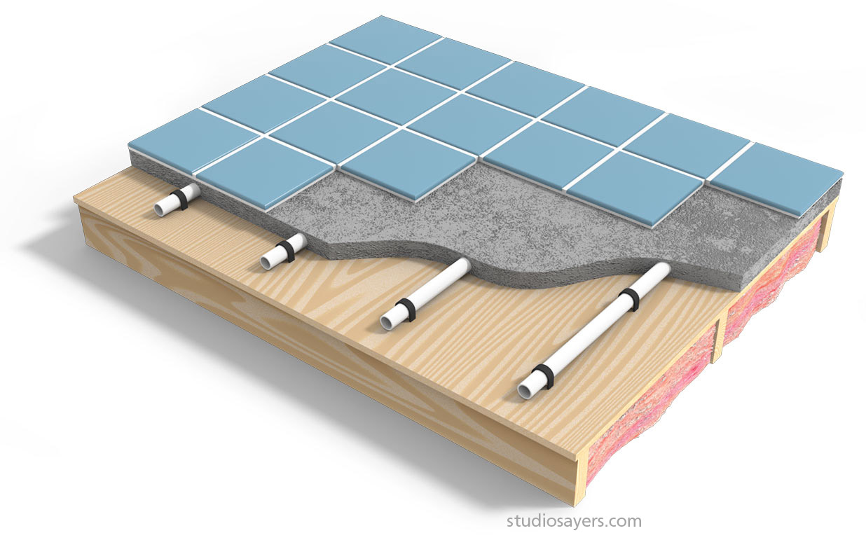 radiant heat tile underlayer cutaway illustration