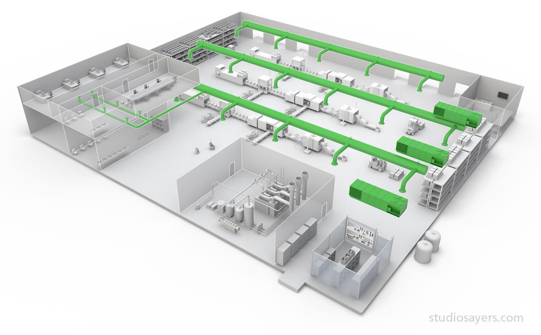Factory HVAC