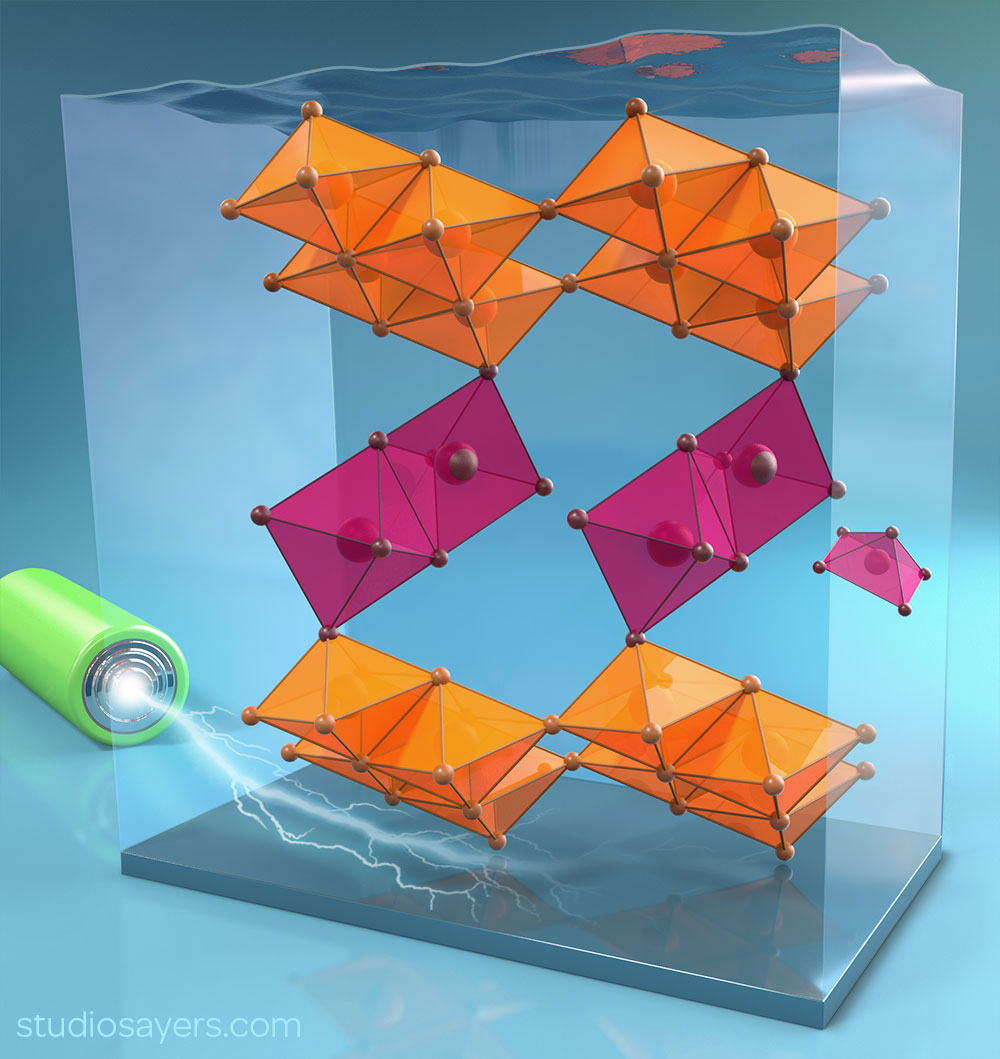 3D illustration of multi-ion storage mechanism for the development of high-capacity aqueous electrode materials.