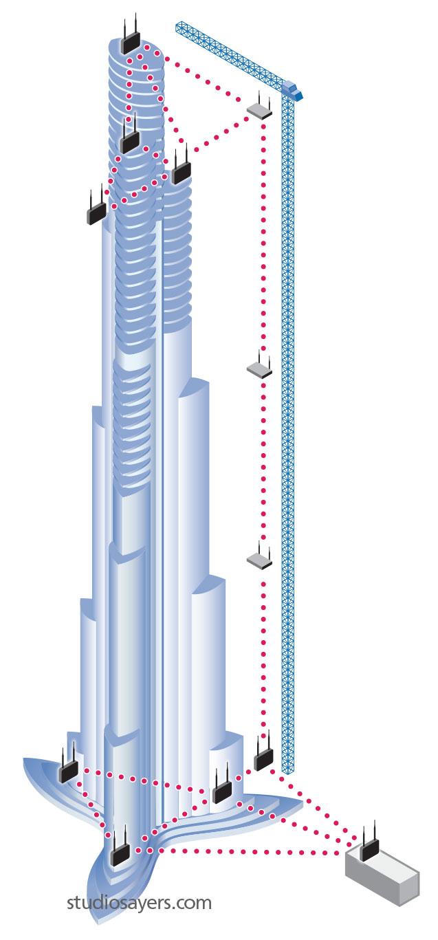 Wireless communications technology skyscraper
