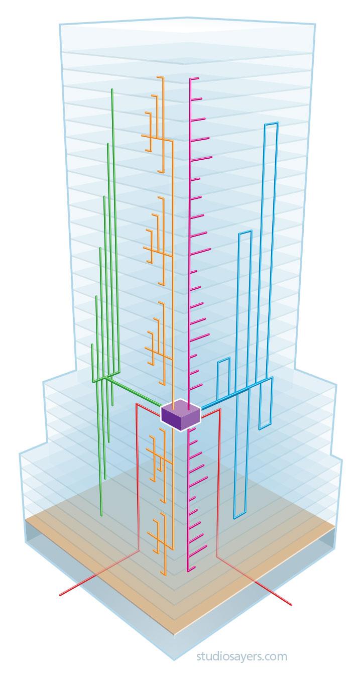 Skyscraper telecommunications systems illustration