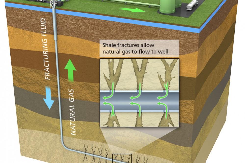 hydraulic fracturing fracking illustration