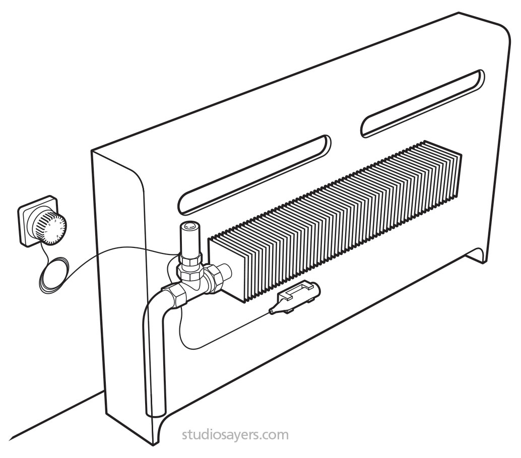 Radiator with remote-controlled thermostat drawing
