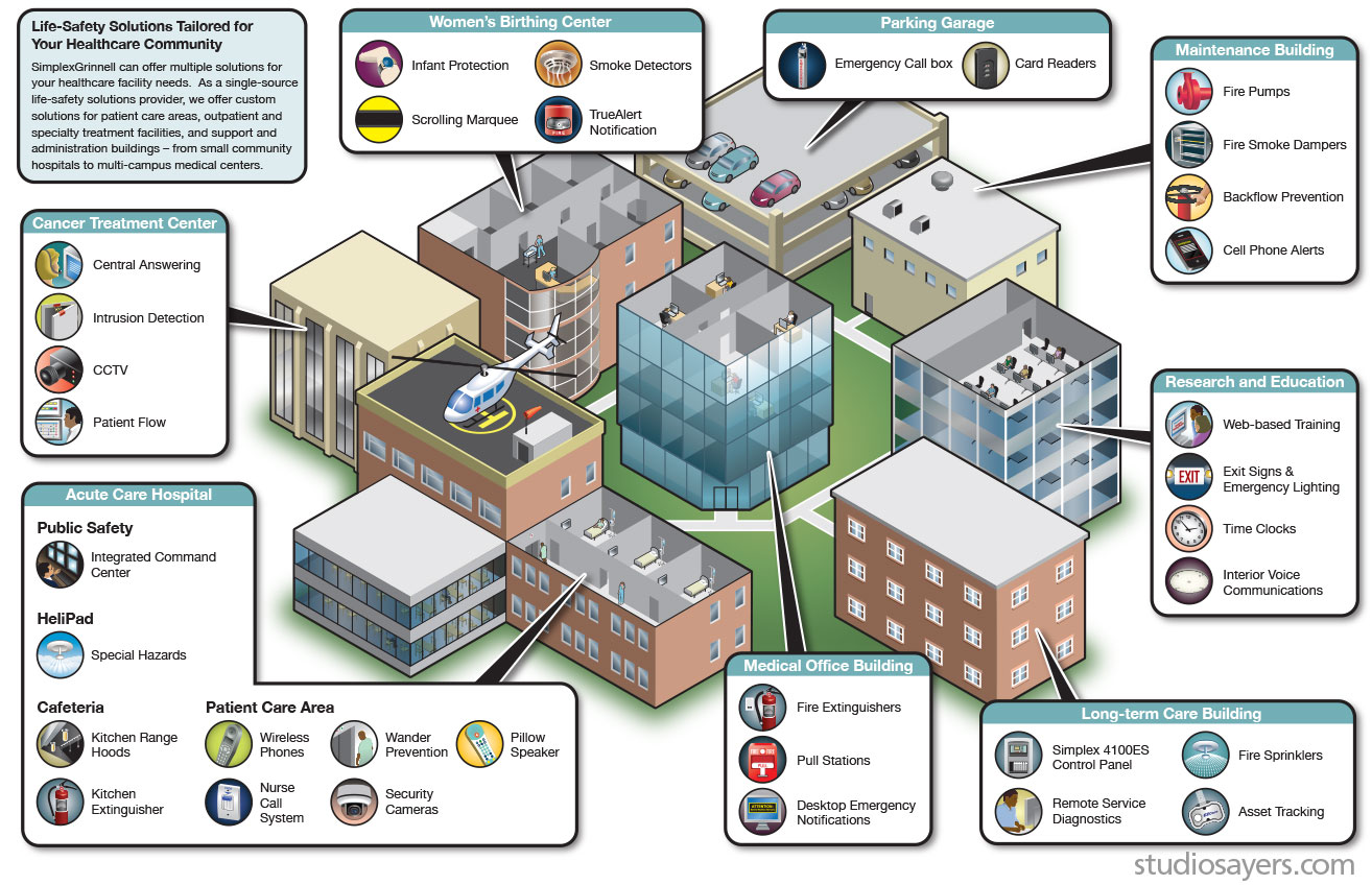 healthcare life-safety products illustration