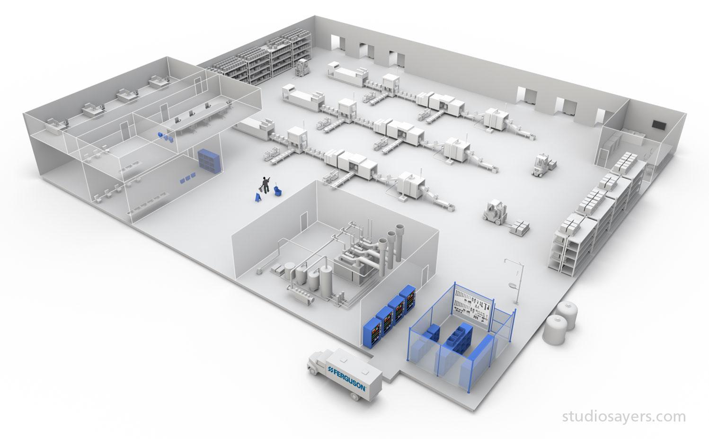 Factory Facilities Supply