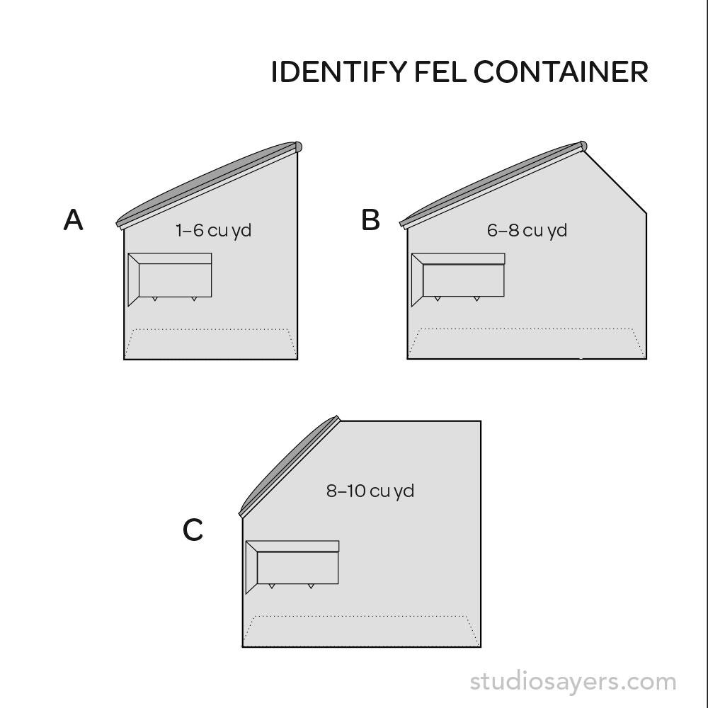 Sensor installation container identification
