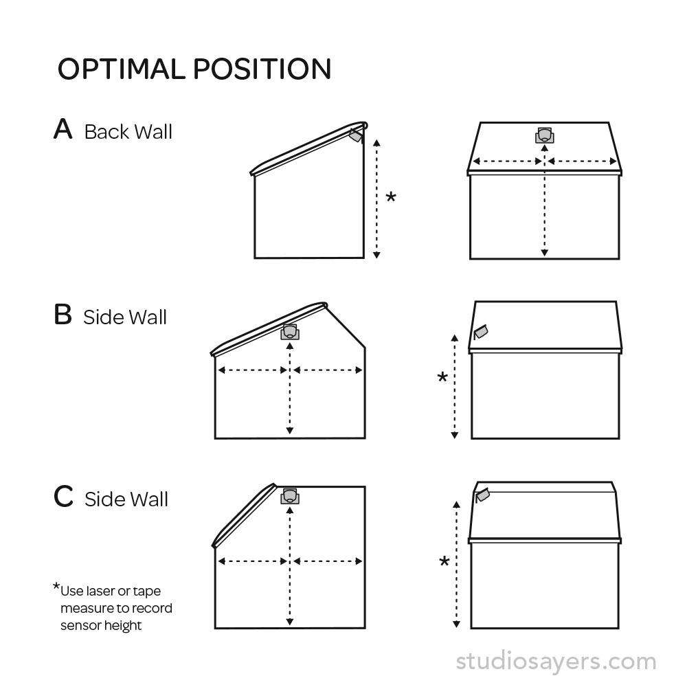 Sensor installation position