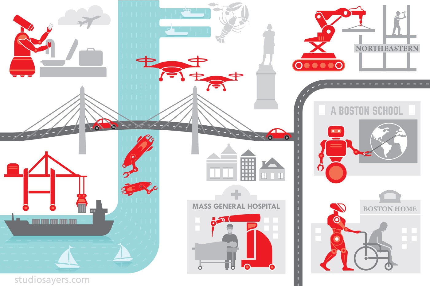 robots infographic robotics
