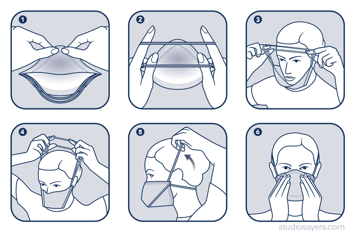 Line drawings showing the steps required to put on an N95 mask